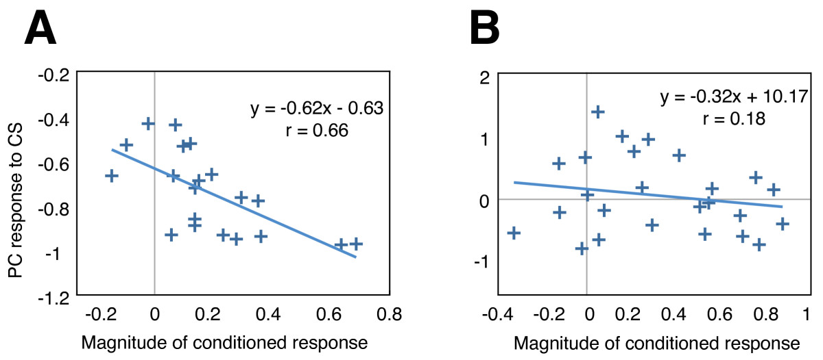 http://static-content.springer.com/image/art%3A10.1186%2F1744-9081-8-52/MediaObjects/12993_2012_Article_405_Fig5_HTML.jpg