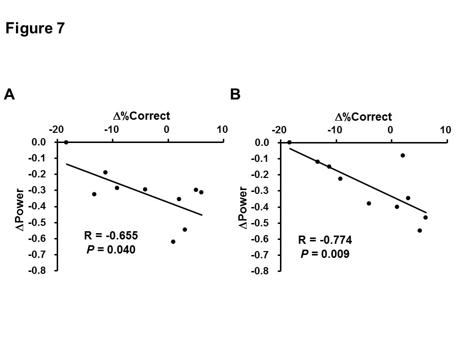 http://static-content.springer.com/image/art%3A10.1186%2F1744-9081-9-2/MediaObjects/12993_2012_Article_429_Fig7_HTML.jpg