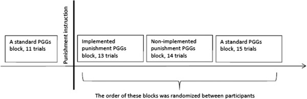 http://static-content.springer.com/image/art%3A10.1186%2F1744-9081-9-3/MediaObjects/12993_2012_Article_430_Fig1_HTML.jpg