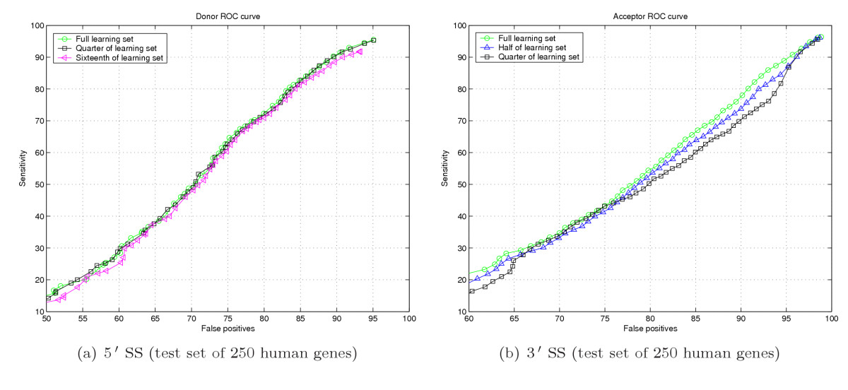 http://static-content.springer.com/image/art%3A10.1186%2F1745-6150-1-10/MediaObjects/13062_2006_Article_10_Fig6_HTML.jpg