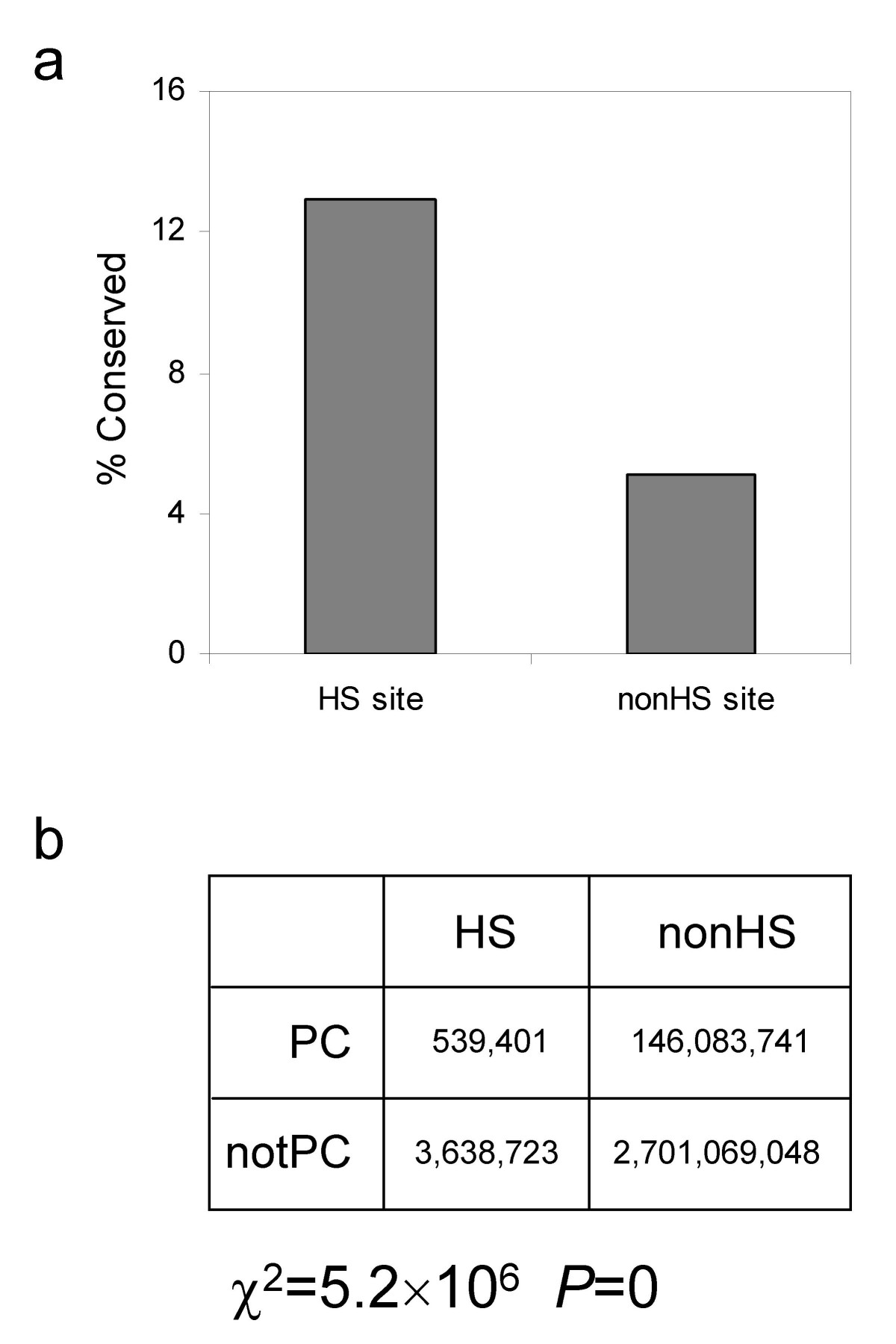 http://static-content.springer.com/image/art%3A10.1186%2F1745-6150-1-20/MediaObjects/13062_2006_Article_20_Fig1_HTML.jpg