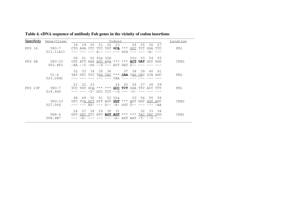 http://static-content.springer.com/image/art%3A10.1186%2F1745-6150-1-24/MediaObjects/13062_2006_Article_24_Fig4_HTML.jpg