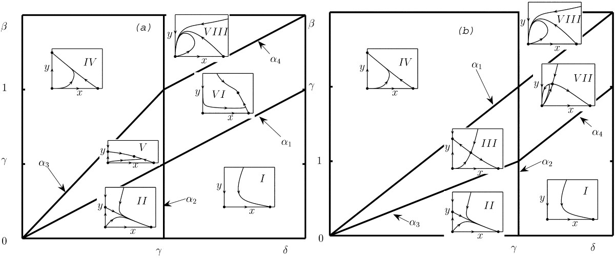 http://static-content.springer.com/image/art%3A10.1186%2F1745-6150-1-6/MediaObjects/13062_2006_Article_6_Fig5_HTML.jpg