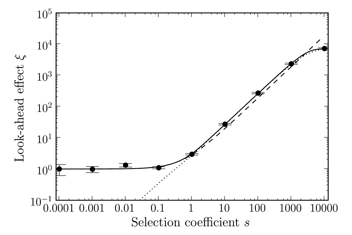 http://static-content.springer.com/image/art%3A10.1186%2F1745-6150-3-18/MediaObjects/13062_2008_Article_96_Fig3_HTML.jpg