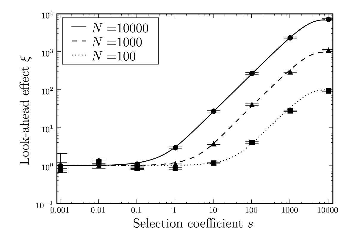 http://static-content.springer.com/image/art%3A10.1186%2F1745-6150-3-18/MediaObjects/13062_2008_Article_96_Fig4_HTML.jpg