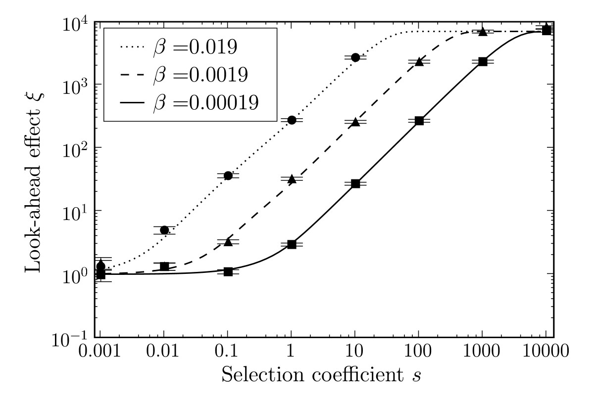 http://static-content.springer.com/image/art%3A10.1186%2F1745-6150-3-18/MediaObjects/13062_2008_Article_96_Fig5_HTML.jpg