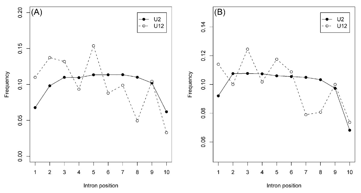 http://static-content.springer.com/image/art%3A10.1186%2F1745-6150-3-19/MediaObjects/13062_2008_Article_97_Fig1_HTML.jpg