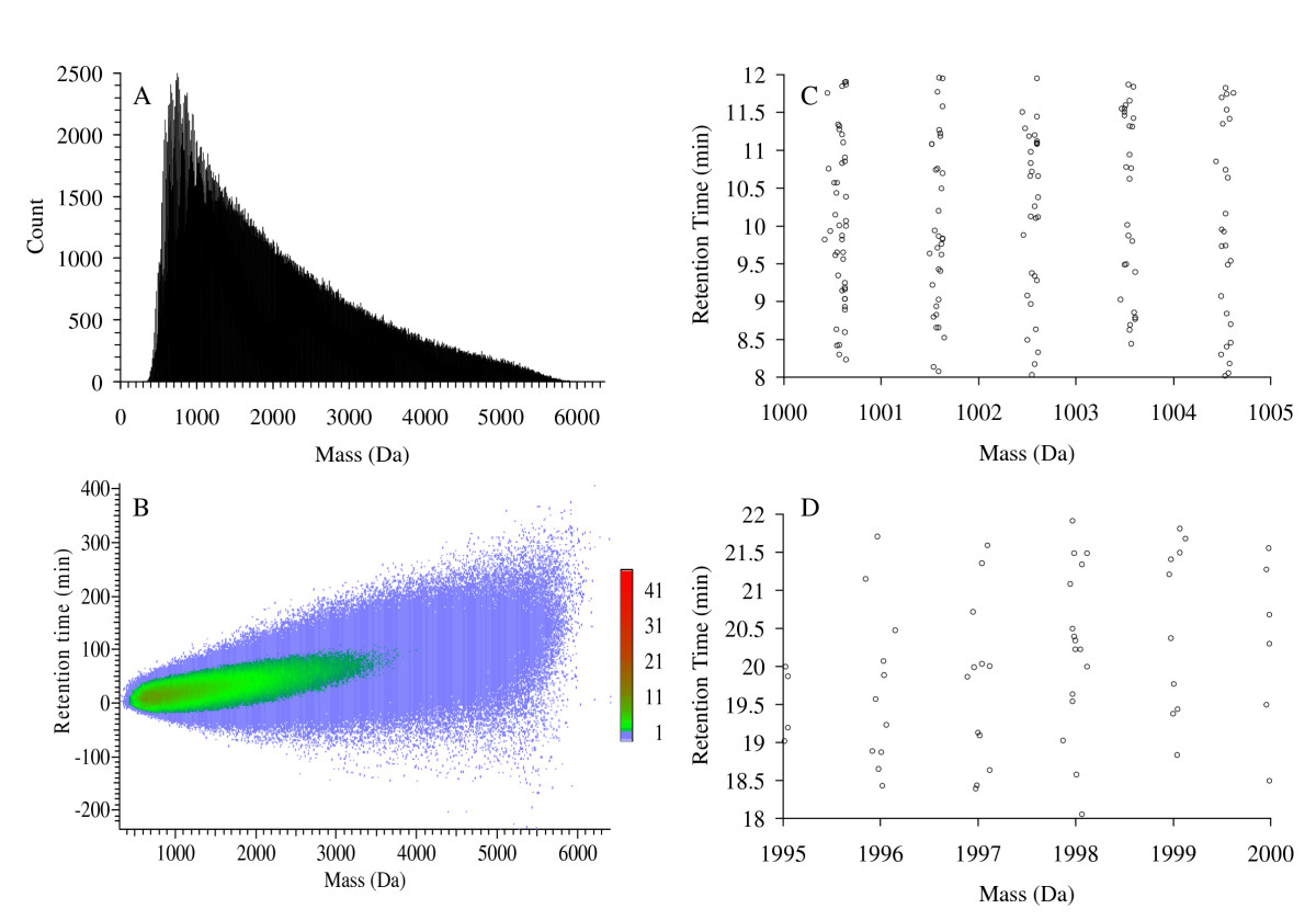 http://static-content.springer.com/image/art%3A10.1186%2F1745-6150-3-27/MediaObjects/13062_2008_Article_105_Fig1_HTML.jpg