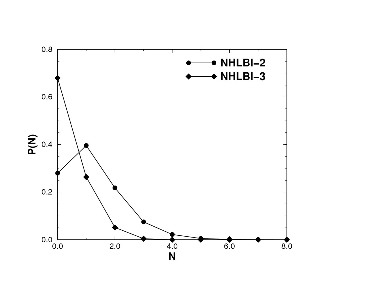 http://static-content.springer.com/image/art%3A10.1186%2F1745-6150-3-27/MediaObjects/13062_2008_Article_105_Fig2_HTML.jpg