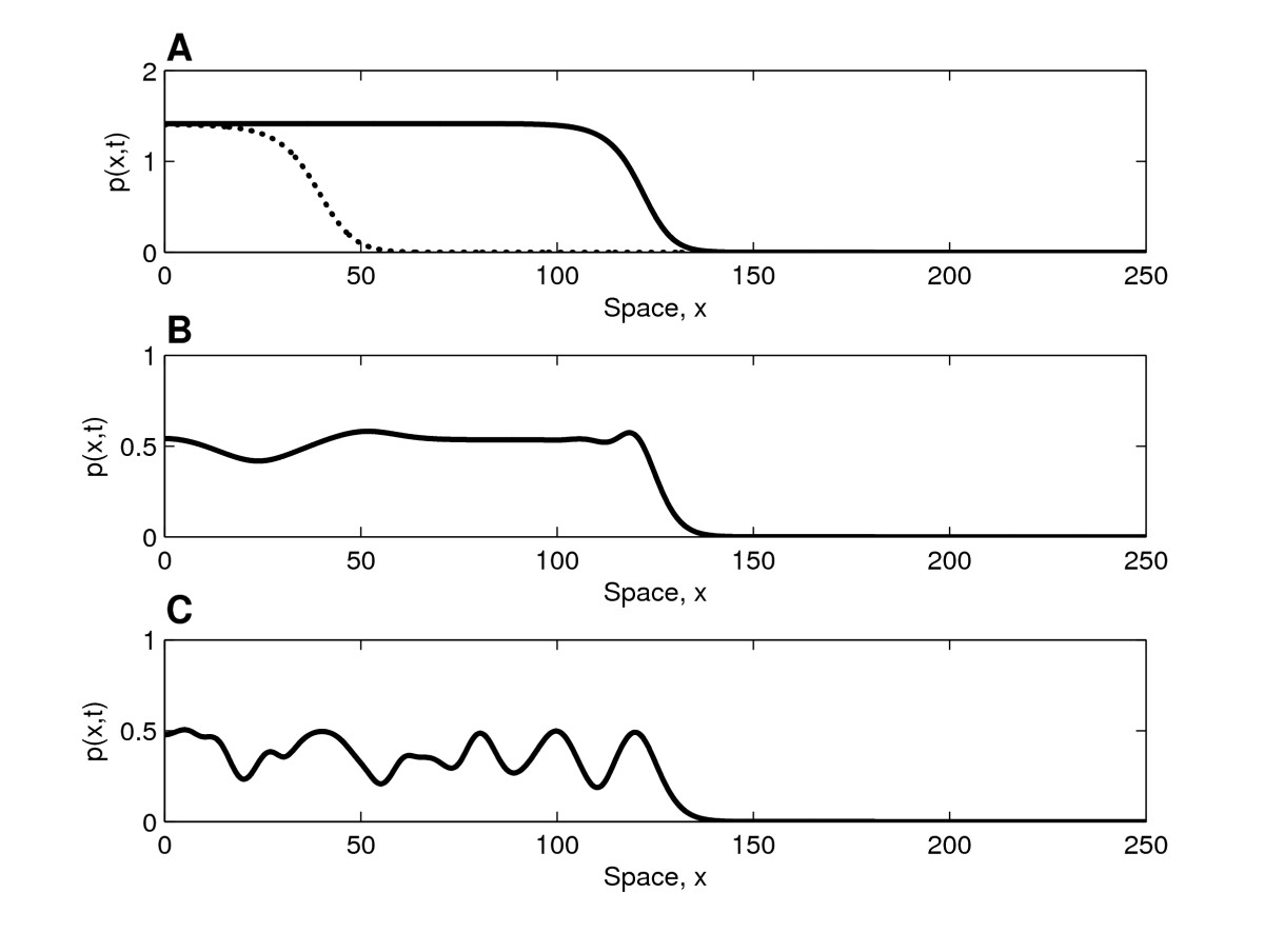 http://static-content.springer.com/image/art%3A10.1186%2F1745-6150-5-27/MediaObjects/13062_2010_Article_210_Fig6_HTML.jpg