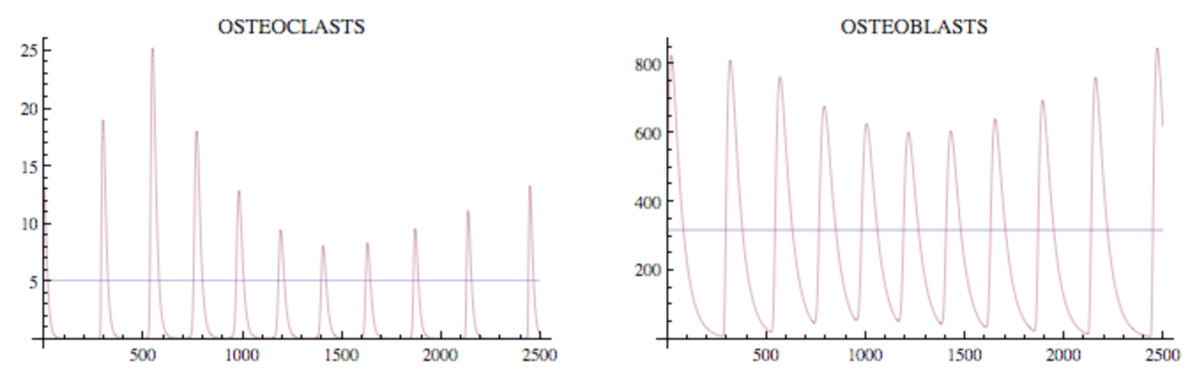 http://static-content.springer.com/image/art%3A10.1186%2F1745-6150-5-28/MediaObjects/13062_2010_Article_211_Fig9_HTML.jpg