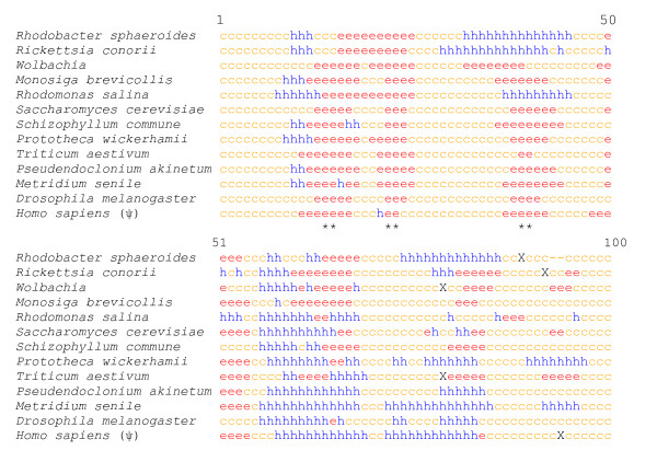 http://static-content.springer.com/image/art%3A10.1186%2F1745-6150-6-56/MediaObjects/13062_2011_304_Fig5_HTML.jpg