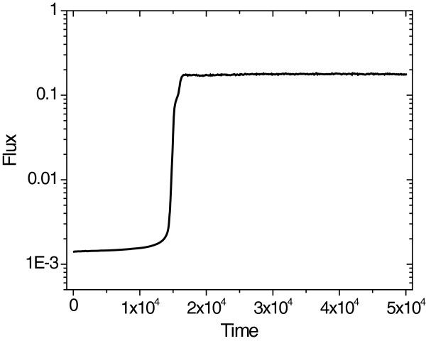 http://static-content.springer.com/image/art%3A10.1186%2F1745-6150-7-38/MediaObjects/13062_2012_346_Fig6_HTML.jpg