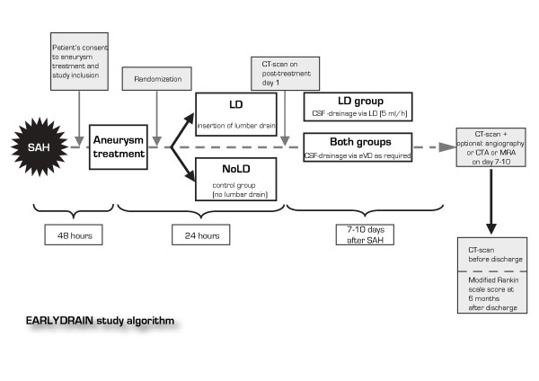http://static-content.springer.com/image/art%3A10.1186%2F1745-6215-12-203/MediaObjects/13063_2011_733_Fig1_HTML.jpg