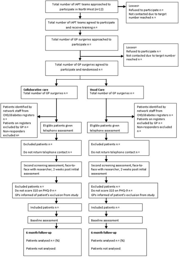 http://static-content.springer.com/image/art%3A10.1186%2F1745-6215-13-139/MediaObjects/13063_2012_1115_Fig1_HTML.jpg