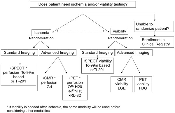 http://static-content.springer.com/image/art%3A10.1186%2F1745-6215-14-218/MediaObjects/13063_2013_1426_Fig1_HTML.jpg