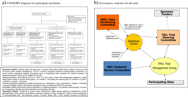 http://static-content.springer.com/image/art%3A10.1186%2F1745-6215-14-85/MediaObjects/13063_2012_1268_Fig1_HTML.jpg