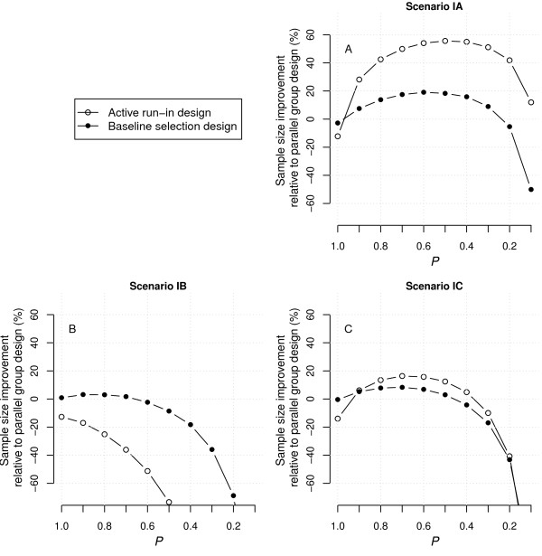 http://static-content.springer.com/image/art%3A10.1186%2F1745-6215-15-103/MediaObjects/13063_2013_1981_Fig3_HTML.jpg
