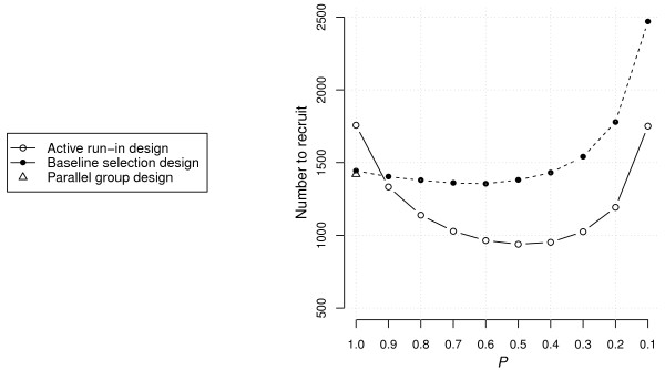 http://static-content.springer.com/image/art%3A10.1186%2F1745-6215-15-103/MediaObjects/13063_2013_1981_Fig5_HTML.jpg