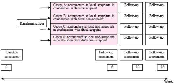 http://static-content.springer.com/image/art%3A10.1186%2F1745-6215-15-130/MediaObjects/13063_2014_2024_Fig1_HTML.jpg