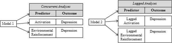 http://static-content.springer.com/image/art%3A10.1186%2F1745-6215-15-231/MediaObjects/13063_2014_2113_Fig1_HTML.jpg