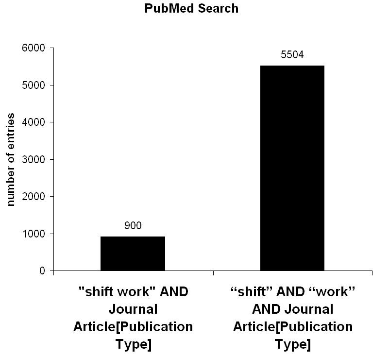 http://static-content.springer.com/image/art%3A10.1186%2F1745-6673-1-25/MediaObjects/12995_2006_Article_25_Fig2_HTML.jpg