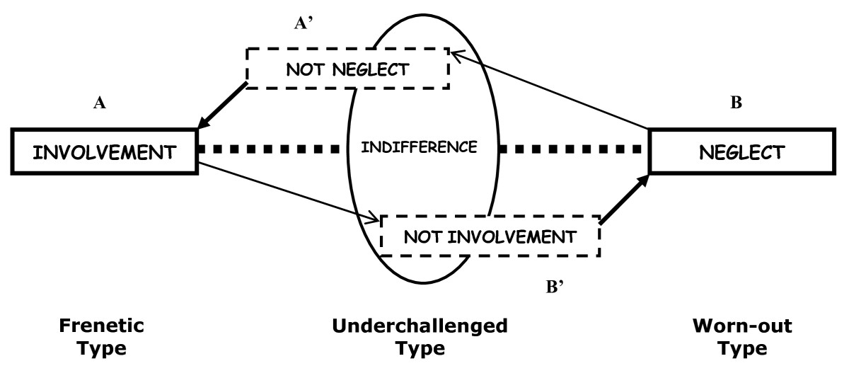 http://static-content.springer.com/image/art%3A10.1186%2F1745-6673-4-31/MediaObjects/12995_2009_Article_119_Fig2_HTML.jpg