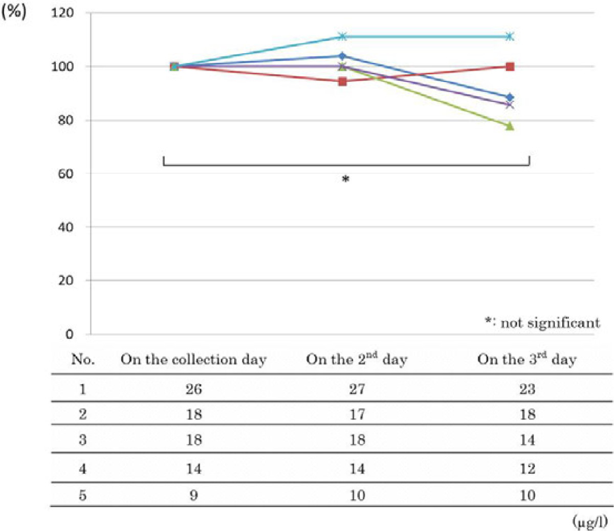 http://static-content.springer.com/image/art%3A10.1186%2F1745-6673-7-24/MediaObjects/12995_2012_Article_213_Fig1_HTML.jpg