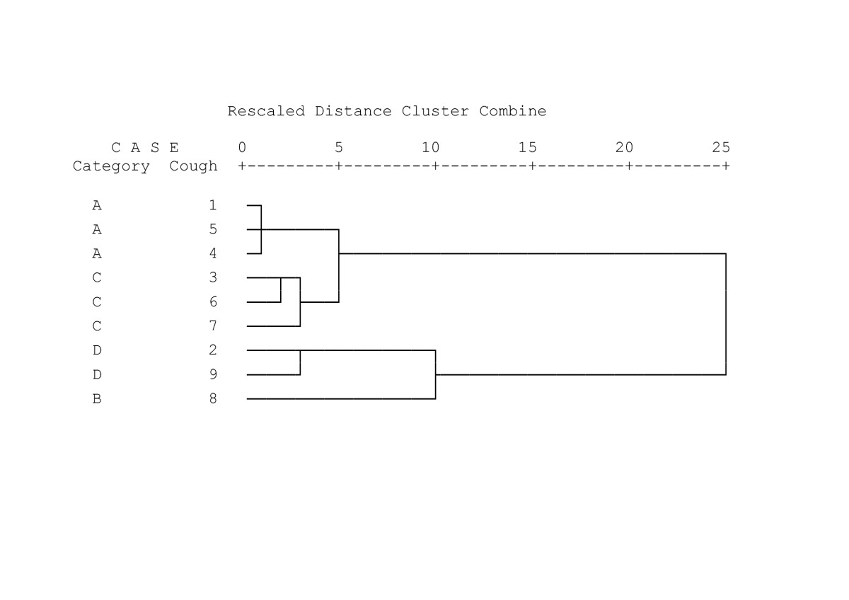 http://static-content.springer.com/image/art%3A10.1186%2F1745-9974-2-1/MediaObjects/12997_2005_Article_12_Fig5_HTML.jpg