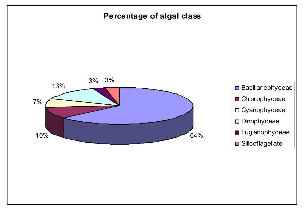 http://static-content.springer.com/image/art%3A10.1186%2F1746-1448-6-8/MediaObjects/12999_2010_Article_68_Fig5_HTML.jpg