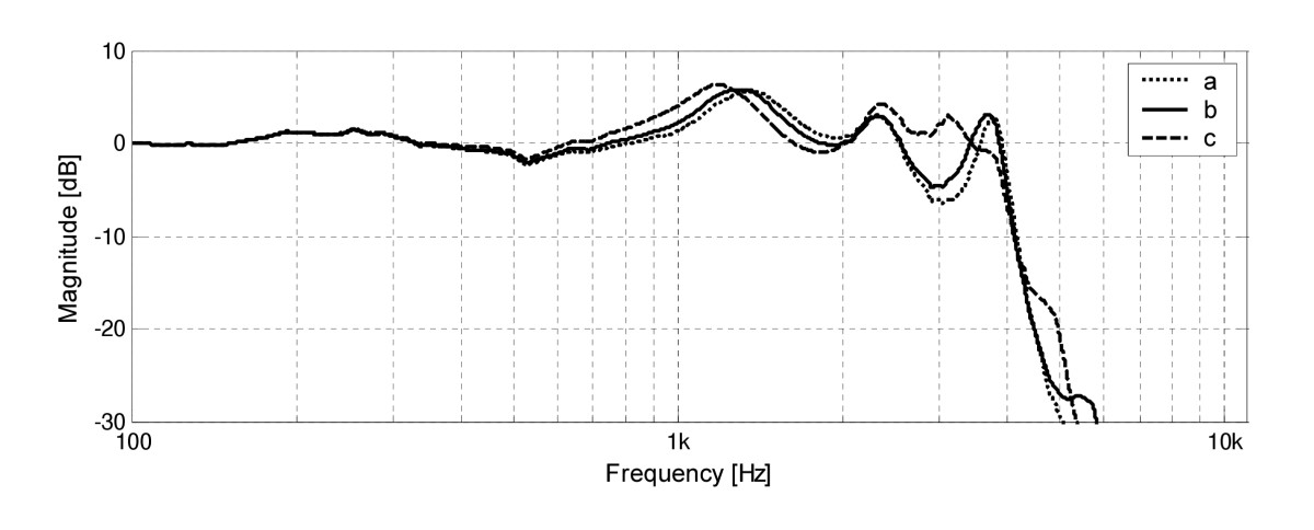 http://static-content.springer.com/image/art%3A10.1186%2F1746-1596-1-6/MediaObjects/13000_2006_Article_6_Fig2_HTML.jpg