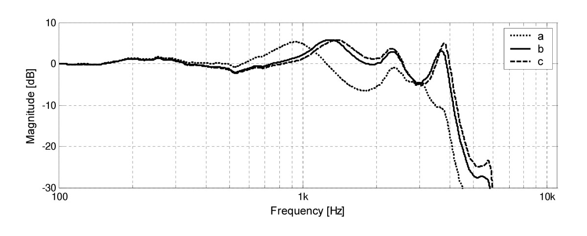 http://static-content.springer.com/image/art%3A10.1186%2F1746-1596-1-6/MediaObjects/13000_2006_Article_6_Fig3_HTML.jpg