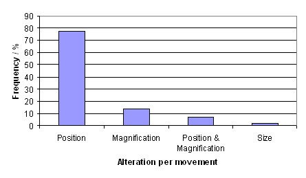 http://static-content.springer.com/image/art%3A10.1186%2F1746-1596-4-3/MediaObjects/13000_2008_Article_201_Fig4_HTML.jpg
