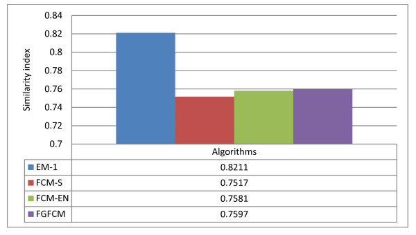 http://static-content.springer.com/image/art%3A10.1186%2F1746-1596-6-103/MediaObjects/13000_2011_479_Fig12_HTML.jpg