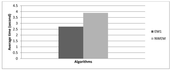http://static-content.springer.com/image/art%3A10.1186%2F1746-1596-6-103/MediaObjects/13000_2011_479_Fig6_HTML.jpg