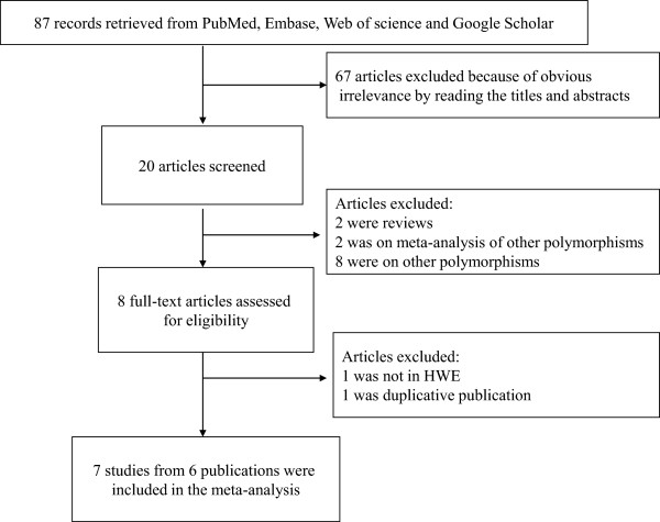 http://static-content.springer.com/image/art%3A10.1186%2F1746-1596-9-134/MediaObjects/13000_2014_1009_Fig1_HTML.jpg