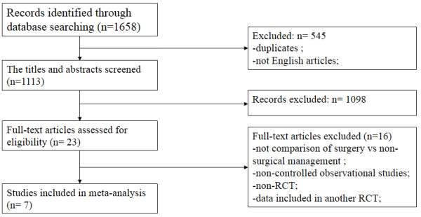 http://static-content.springer.com/image/art%3A10.1186%2F1746-1596-9-60/MediaObjects/13000_2014_1109_Fig1_HTML.jpg