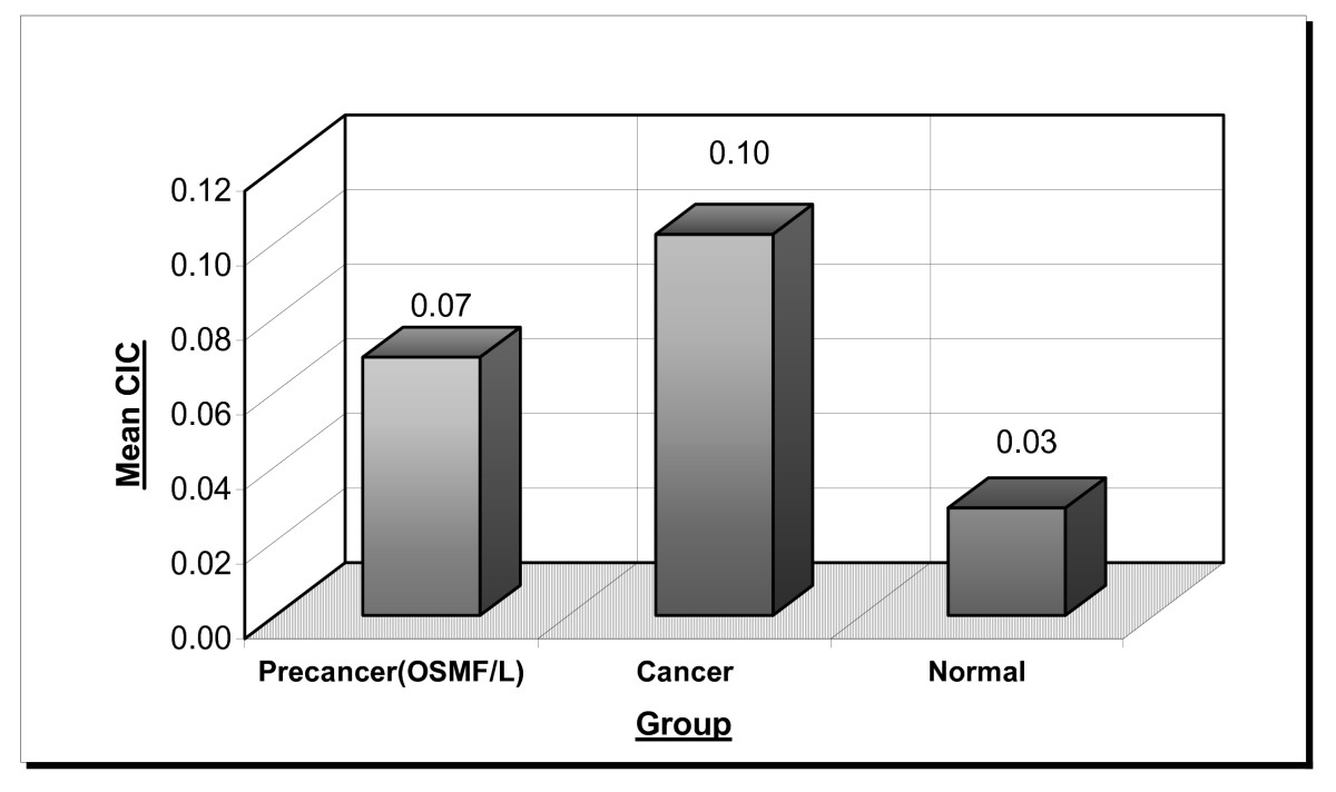 http://static-content.springer.com/image/art%3A10.1186%2F1746-160X-2-33/MediaObjects/13005_2006_Article_47_Fig1_HTML.jpg