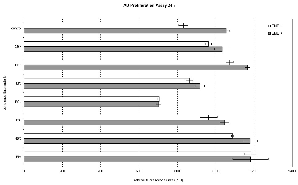 http://static-content.springer.com/image/art%3A10.1186%2F1746-160X-5-23/MediaObjects/13005_2009_Article_158_Fig3_HTML.jpg