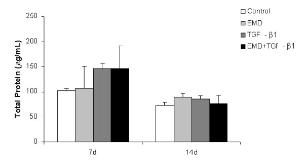 http://static-content.springer.com/image/art%3A10.1186%2F1746-160X-7-13/MediaObjects/13005_2010_205_Fig4_HTML.jpg