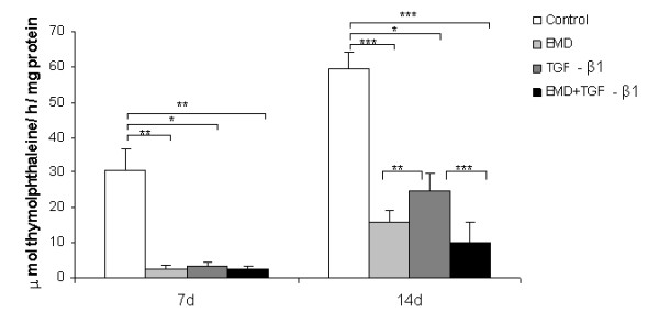 http://static-content.springer.com/image/art%3A10.1186%2F1746-160X-7-13/MediaObjects/13005_2010_205_Fig5_HTML.jpg