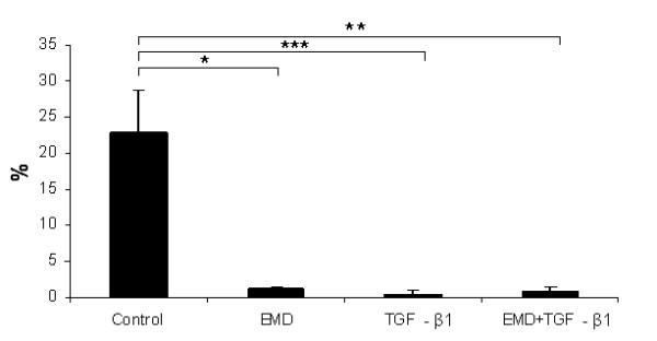 http://static-content.springer.com/image/art%3A10.1186%2F1746-160X-7-13/MediaObjects/13005_2010_205_Fig6_HTML.jpg