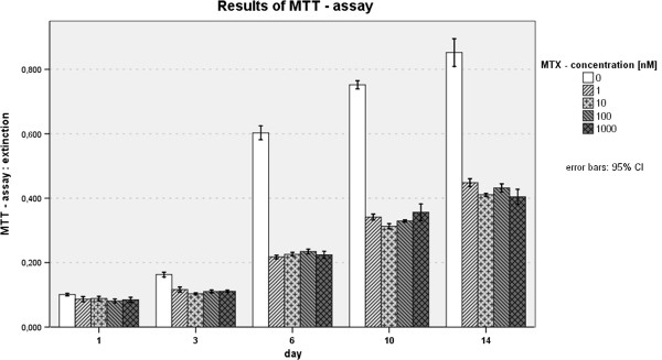 http://static-content.springer.com/image/art%3A10.1186%2F1746-160X-8-26/MediaObjects/13005_2012_276_Fig5_HTML.jpg
