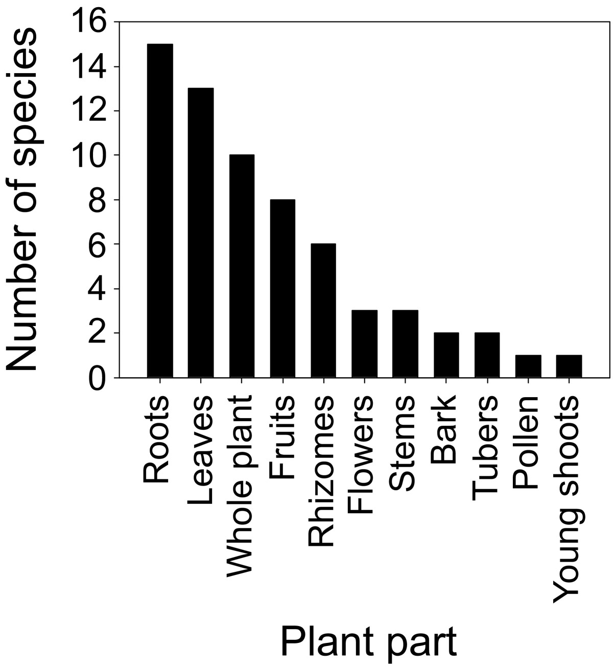 http://static-content.springer.com/image/art%3A10.1186%2F1746-4269-6-3/MediaObjects/13002_2009_Article_176_Fig4_HTML.jpg