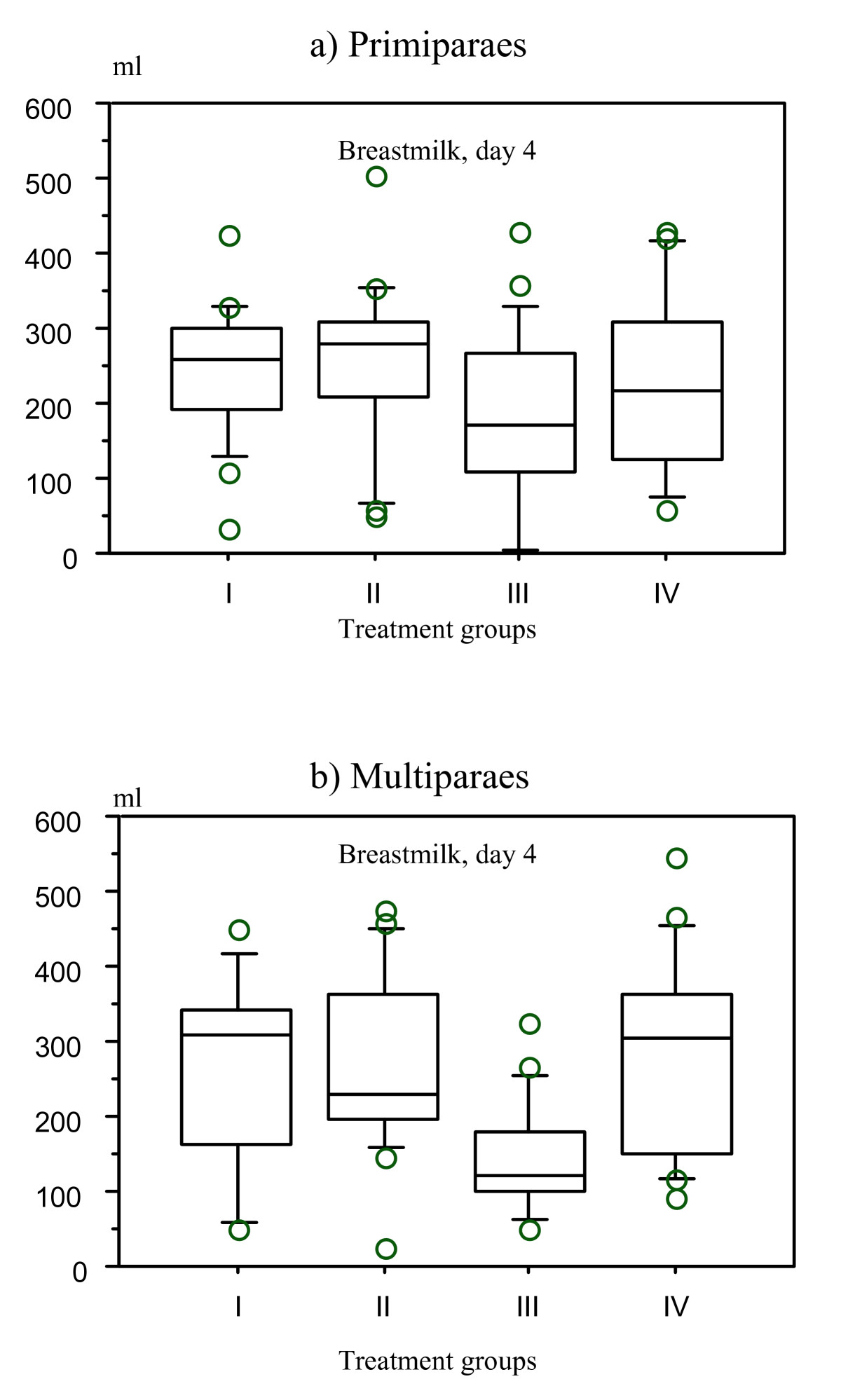 http://static-content.springer.com/image/art%3A10.1186%2F1746-4358-2-9/MediaObjects/13006_2005_Article_38_Fig4_HTML.jpg