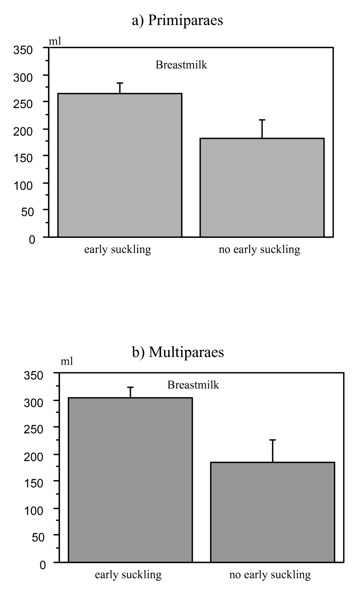 http://static-content.springer.com/image/art%3A10.1186%2F1746-4358-2-9/MediaObjects/13006_2005_Article_38_Fig8_HTML.jpg