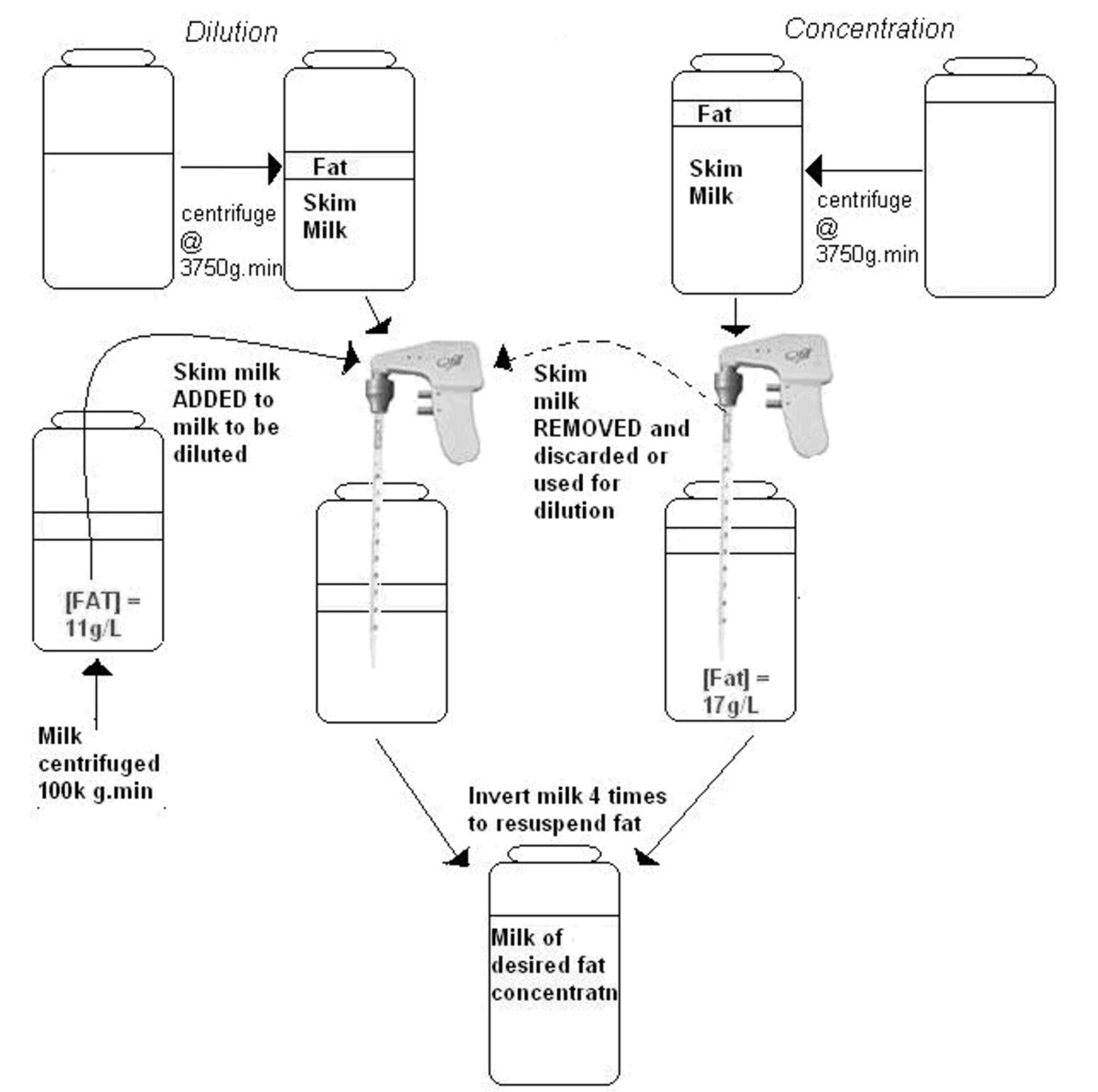 http://static-content.springer.com/image/art%3A10.1186%2F1746-4358-4-3/MediaObjects/13006_2009_Article_76_Fig1_HTML.jpg