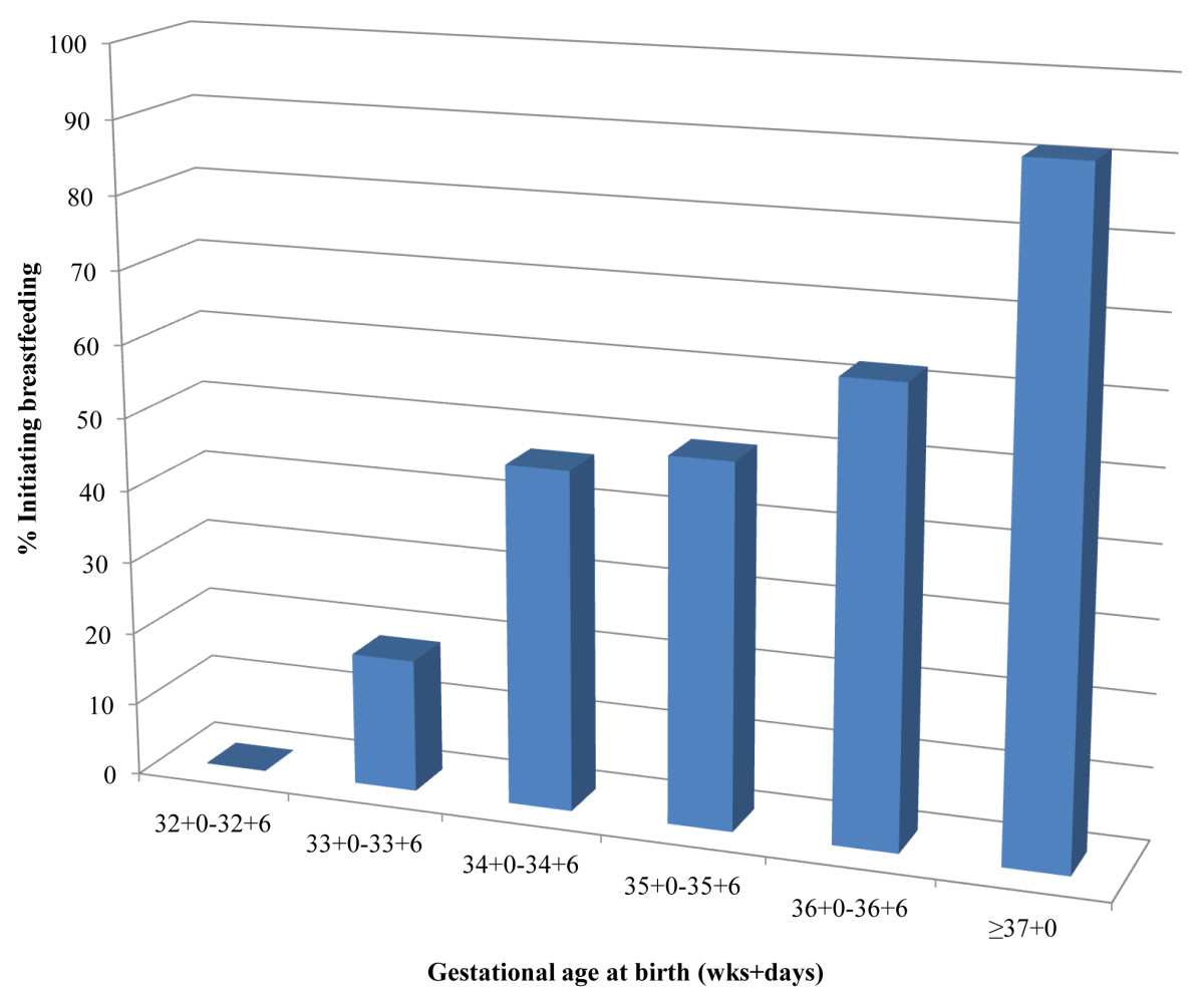 http://static-content.springer.com/image/art%3A10.1186%2F1746-4358-7-19/MediaObjects/13006_2012_Article_145_Fig6_HTML.jpg