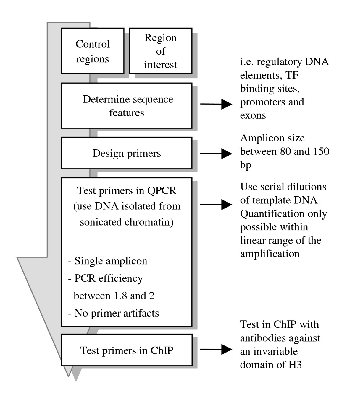 http://static-content.springer.com/image/art%3A10.1186%2F1746-4811-3-11/MediaObjects/13007_2007_Article_45_Fig4_HTML.jpg