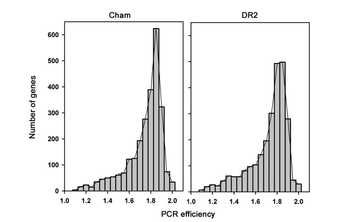 http://static-content.springer.com/image/art%3A10.1186%2F1746-4811-3-7/MediaObjects/13007_2007_Article_41_Fig2_HTML.jpg